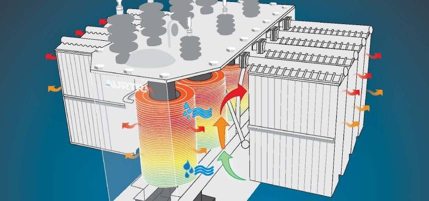Accurate determination of transformer insulation risk and remaining life