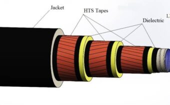 70 An accurate model of the high-temperature superconducting cable by using stochastic methods